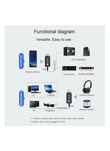 Techmaster Bluetooth 5.0 Usb Aux Kit Alıcı Müzik Dinleme Araç Kulaklık TR9 Renkli